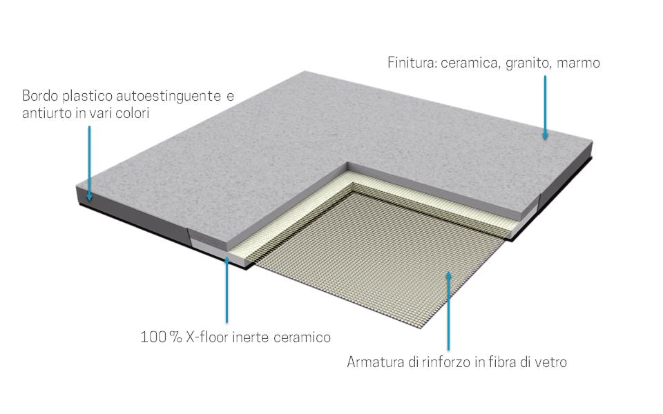 X floor pavimento sopraelevato inassorbente spesso 26 mm - Pavimento galleggiante per interni ...